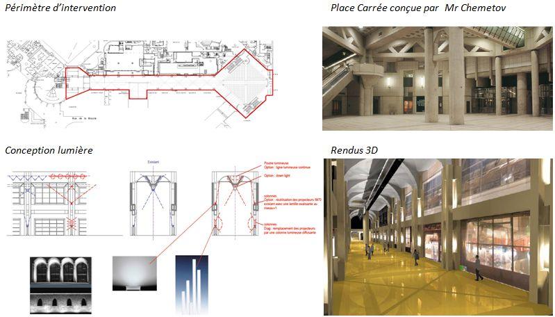 Schéma de principe et simulation d'éclairage du forum des Halles